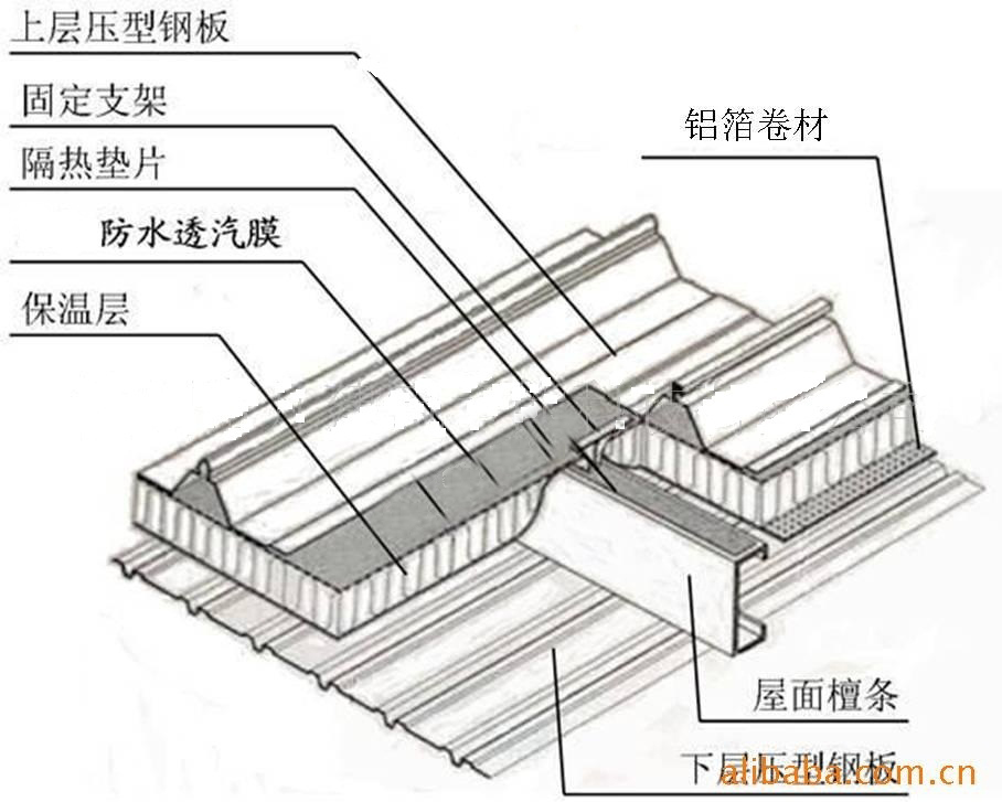 【防水透气膜 厂家】防水透气膜价格 防水透气膜施工方案