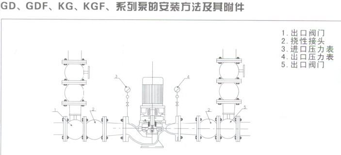 供应gdr系列热水循环管道泵
