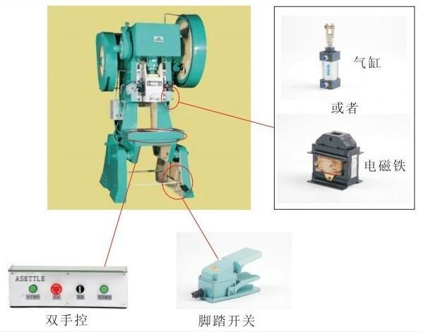 j23 机械式冲床安全改造 改装方式种类:①电磁铁改装(电磁铁 脚踏开关图片