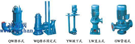 供应QW(WQ),YW,LW,GW高效无堵塞排污泵