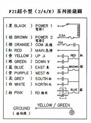 禹鼎遥控器 f21-e1b 6点单速超小型系列