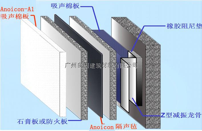 电梯井道吸音板 墙体吸声板室内隔音板