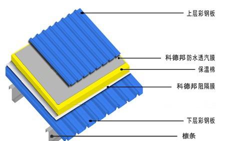 防水透气膜-2013最新防水透气膜价格