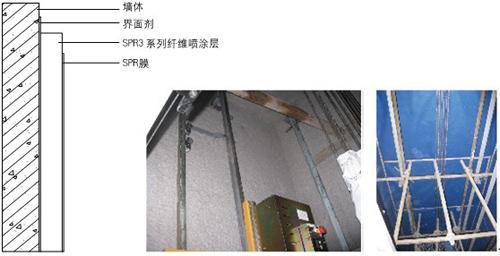 供应墙体超细无机纤维喷涂