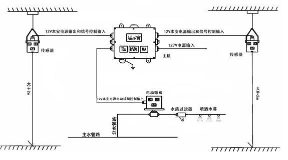 电路 电路图 电子 原理图 575_321