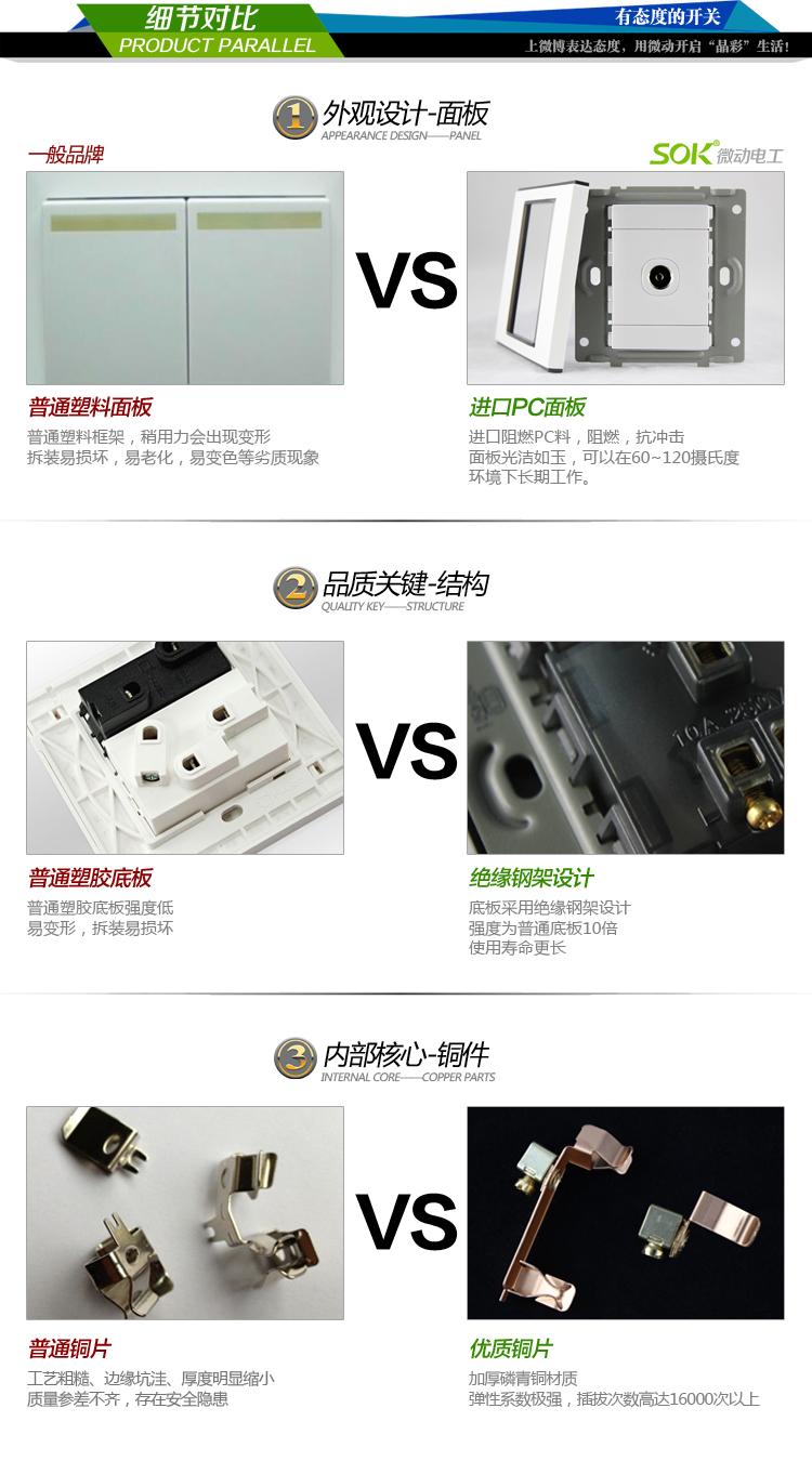 【sok86型有线插座墙壁插座电视插座】生产供应商