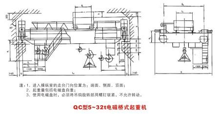 首页 产品供应 机械设备 起重机械 塔式起重机 > 供应qc型电磁桥式