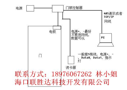 厂房电路安装方法
