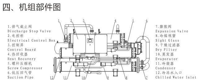 机械设备 其他建材生产加工机械 > 水冷螺杆冷水机组   广州恒星冷冻