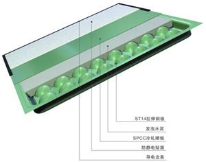 供應匯麗HPL防靜電地板