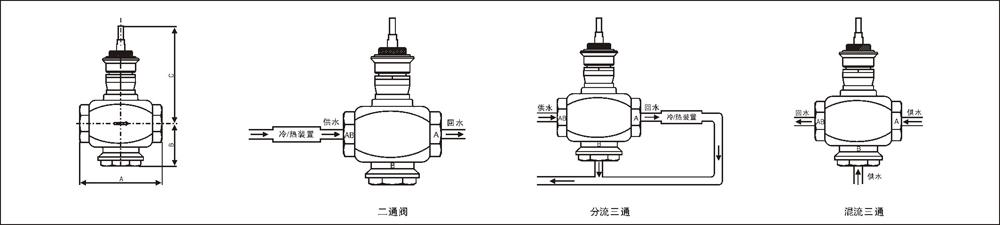 比例积分调节阀vg-7000阀体图片