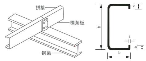【C型钢檩条】C型钢价格信息|檩条生产厂家