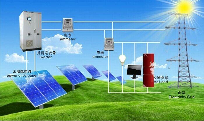 好天气-光伏发电系统