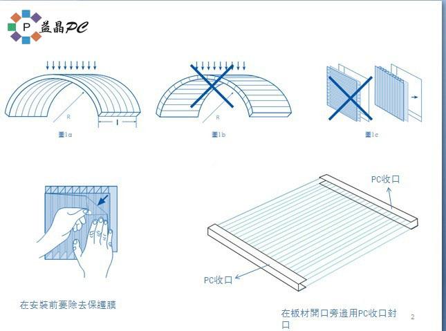 如何正确安装阳光板?上海久诚!