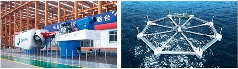 大型成套风力发电设备产品技术优势及用途