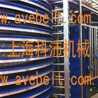 螺旋输送机塑料网链报价