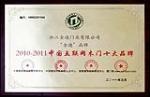 中国互联网木门十大品牌