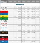 重庆特驰科技有限公司
