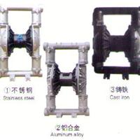 气动铝合金隔膜泵RG50