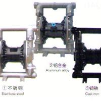 供应不锈钢气动隔膜泵RG40