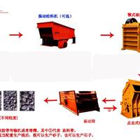 供应选萤石矿设备