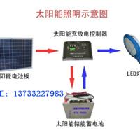 沧州|衡水节能减排太阳能路灯厂