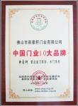 中国门业10大品牌
