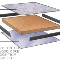 供应防静电硫酸钙地板防静电地板/包安装