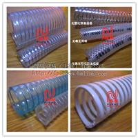 供应网纹管 编织管 纤维软管