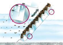供应 阶梯式格栅除污机 污水预处理设备 固液分离设备