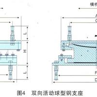 供应河南KLQZ系列抗拉球型钢支座成品加工