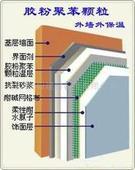 无味树脂胶粉保温砂浆专用供应信息