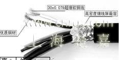 供应编码器缆缆线,光栅尺传感器专用信号线
