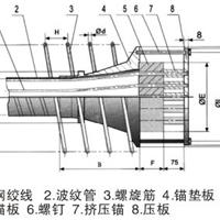 供应LVM.HM15固定端圆P型锚具