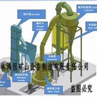 磨粉机厂家供应小型雷蒙磨粉机 矿石磨粉机