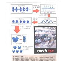 华立沙产品的加工服务及生产工艺流程
