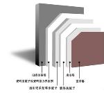 桂林九龙腻子粉涂料厂