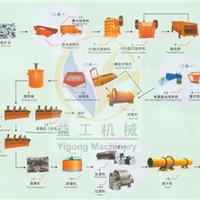 供应品质最卓越的选绿柱石设备