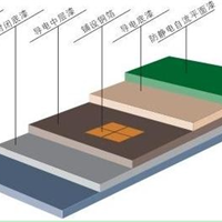 专业承接吉林环氧防静电自流平地坪工程