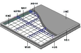 3x3米大跨度屋面板