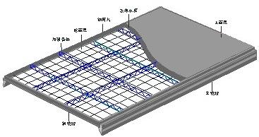大跨度轻质屋面板