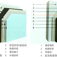 供应    发泡陶瓷保温板