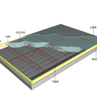 3x3米轻钢边肋屋面板