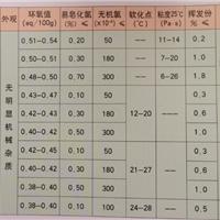 供应环氧树脂E44,E51