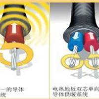 供应美国马利原装进口发热电缆 电地暖