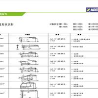 东京精密粗糙度仪测针厂家批发DM43825