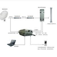 桂林明科通信设备有限公司