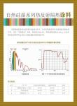 自然硅藻泥热反射隔热涂料辐射波谱对照图
