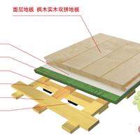 供应成都运动木地板 运动馆木地板