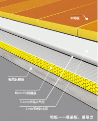 赫隆碳晶电地暖-暖晶板